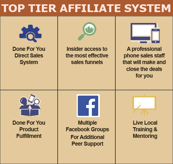 top tier affiliate system